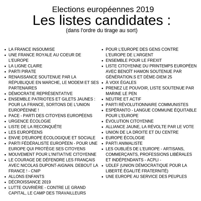 Liste candidates
